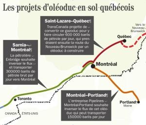 Projets d'oléoducs en sol québécois